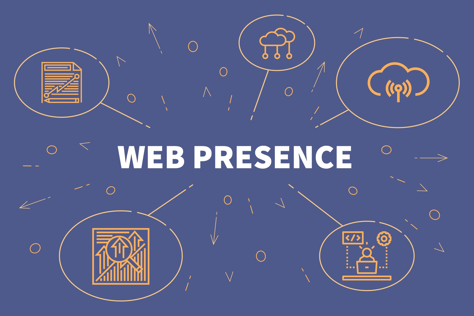 5 Ways SEO Can Improve Your Web Presence